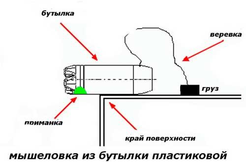 Прокатной станок профильную трубу